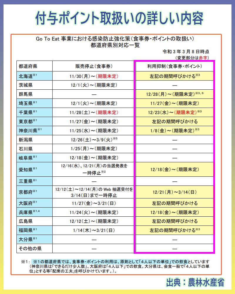 f:id:nobujirou:20210308152329j:plain