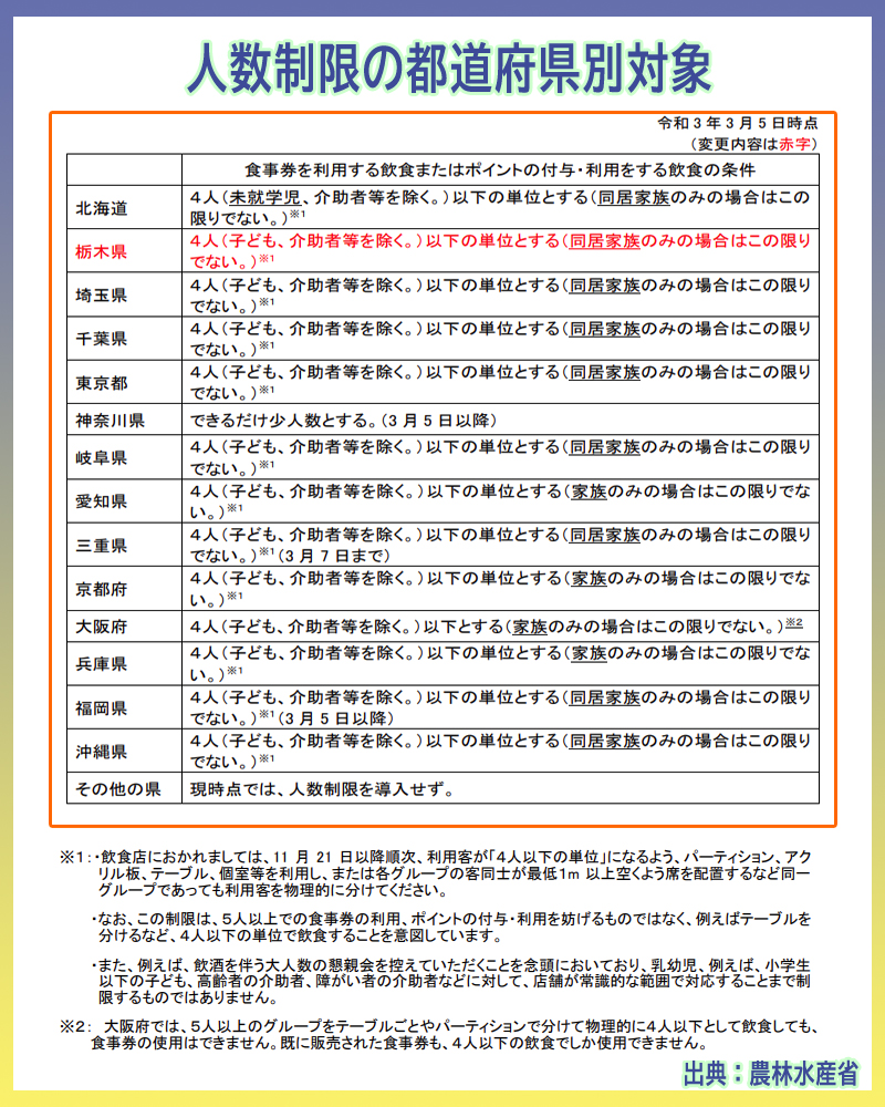 f:id:nobujirou:20210308152417j:plain