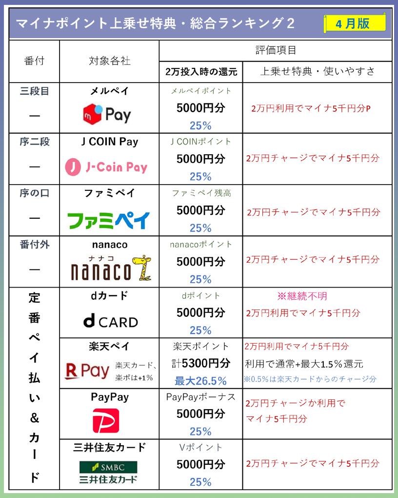 f:id:nobujirou:20210413155401j:plain