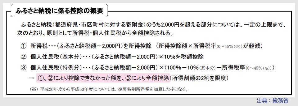 f:id:nobujirou:20210420175722j:plain