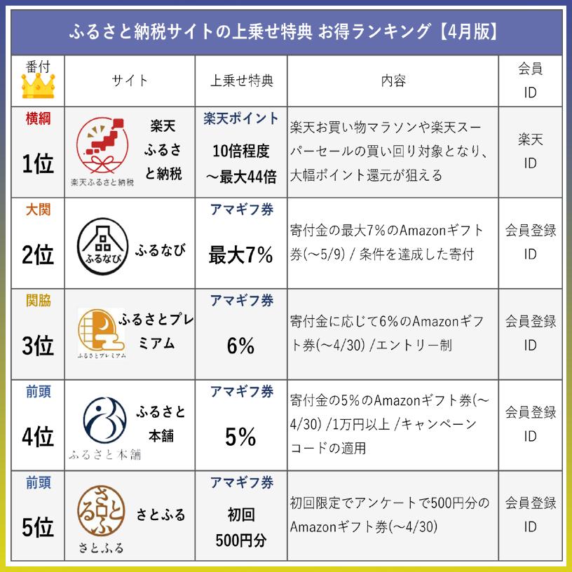 f:id:nobujirou:20210421160920j:plain