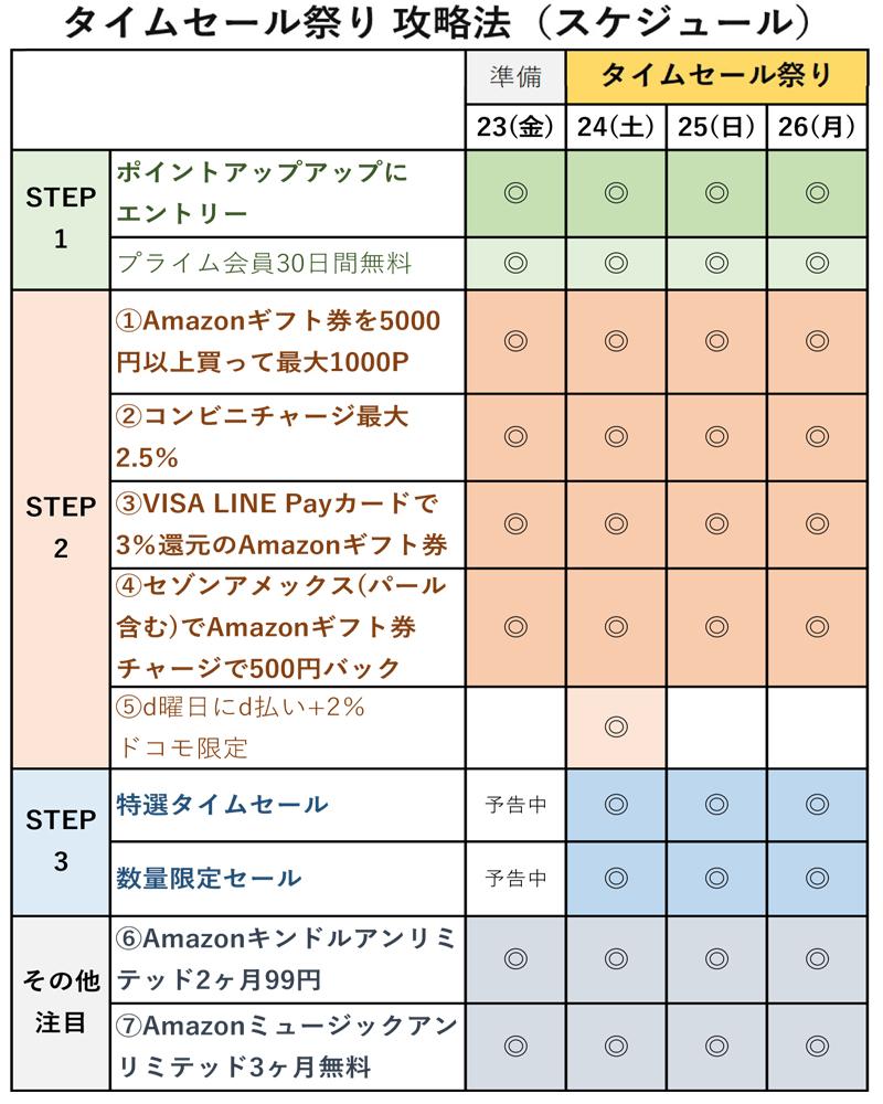 f:id:nobujirou:20210424135234j:plain