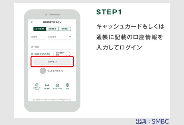 ステップ1:SMBCデビットの発行1