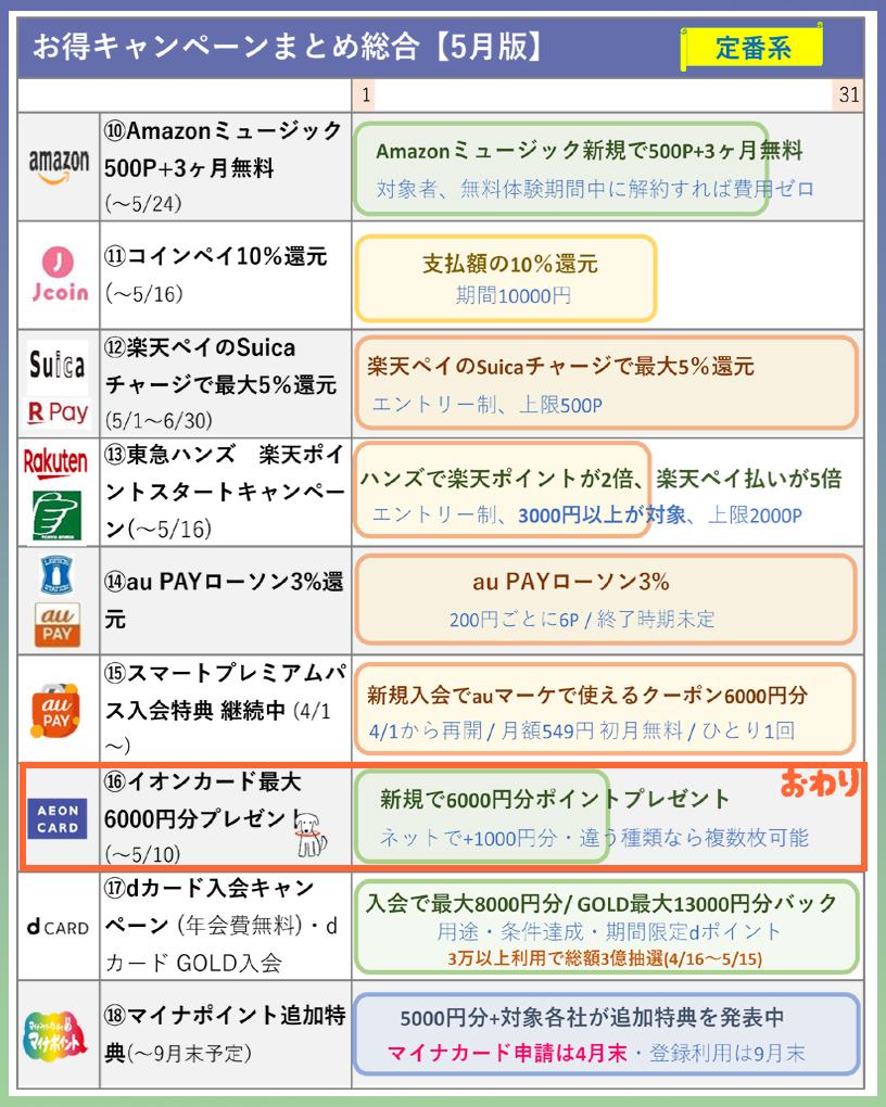 f:id:nobujirou:20210509135518j:plain