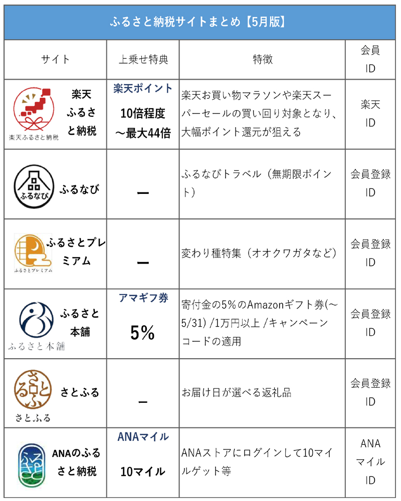 f:id:nobujirou:20210510183705j:plain
