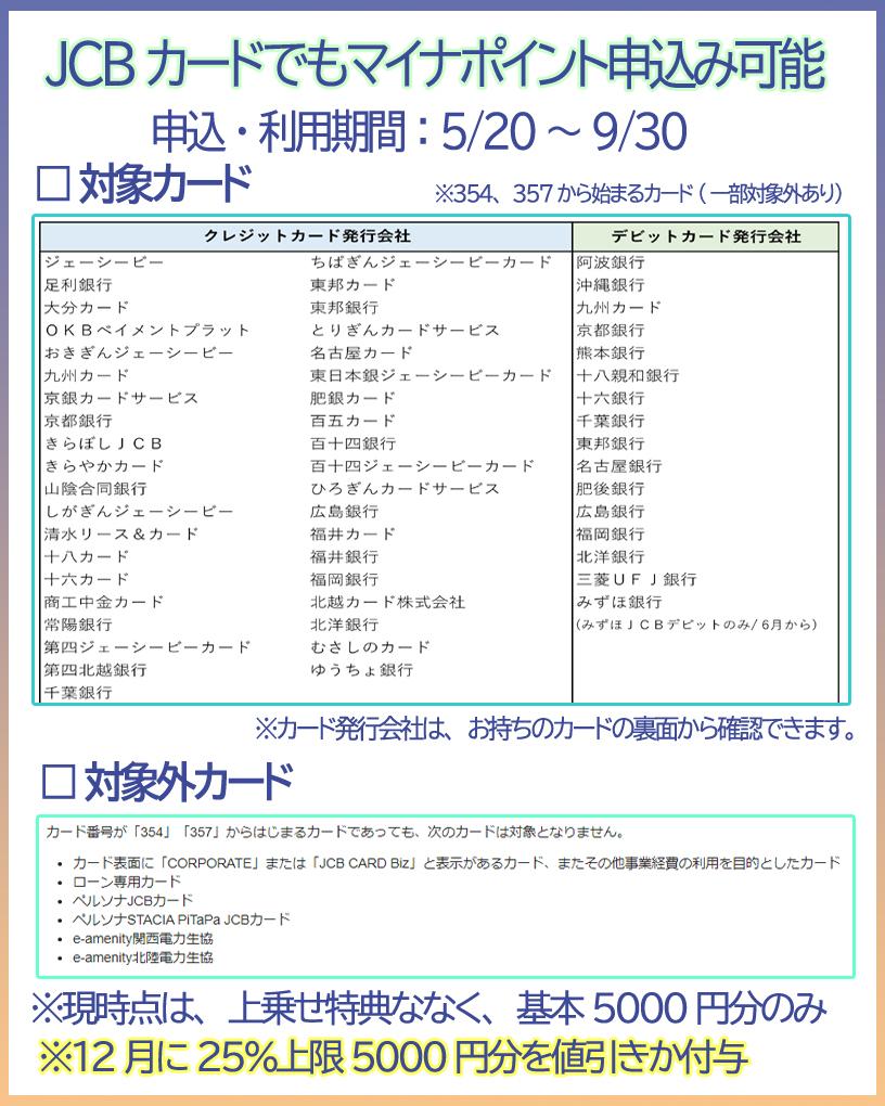 f:id:nobujirou:20210520190749j:plain