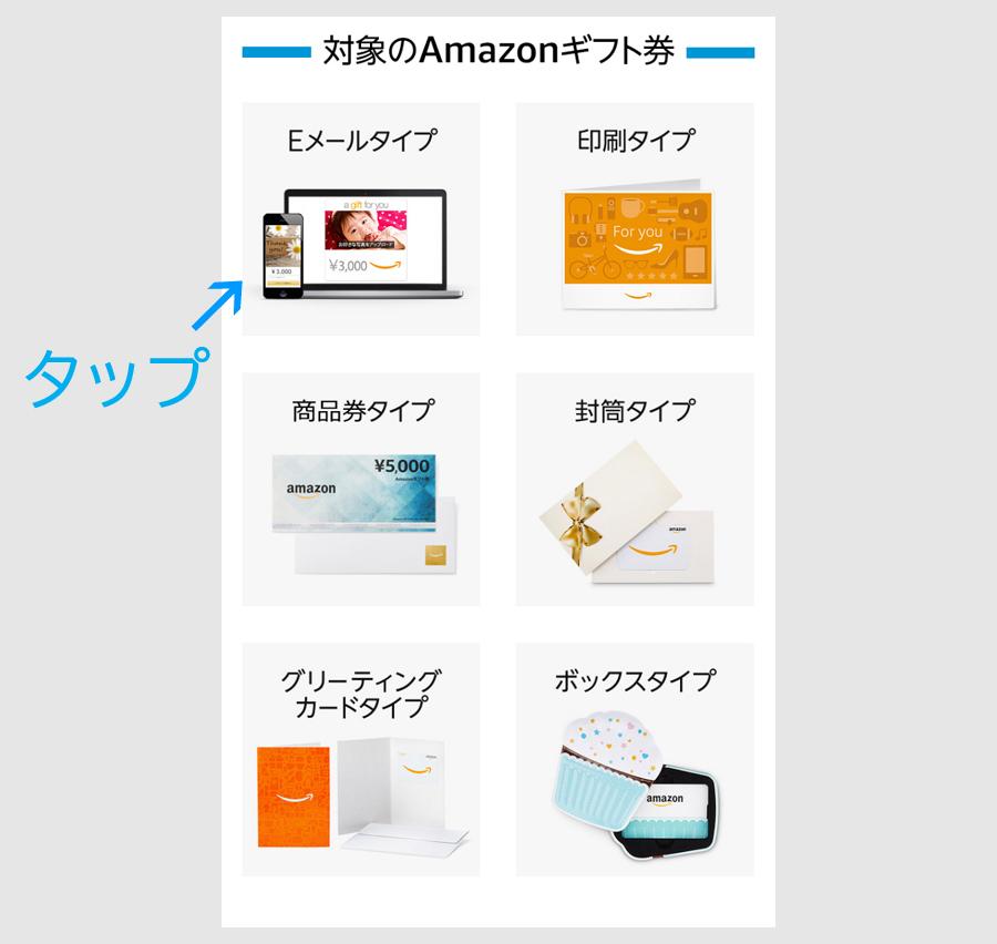 ステップ2:Amazonギフト券を5000円以上買う1