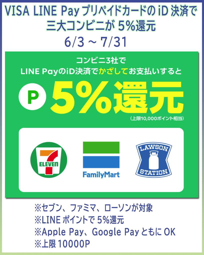 VISA LINE PayプリペイドカードのiD決済で三大コンビニが5%還元