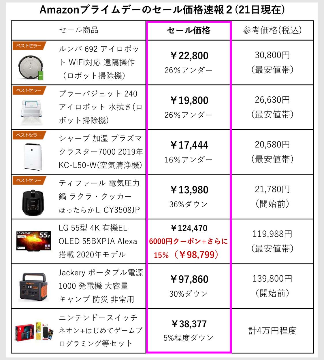 f:id:nobujirou:20210621161209j:plain