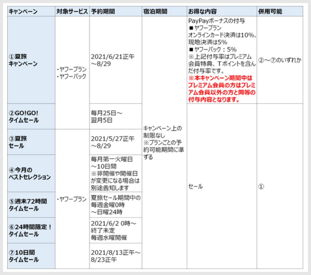 f:id:nobujirou:20210623150238j:plain