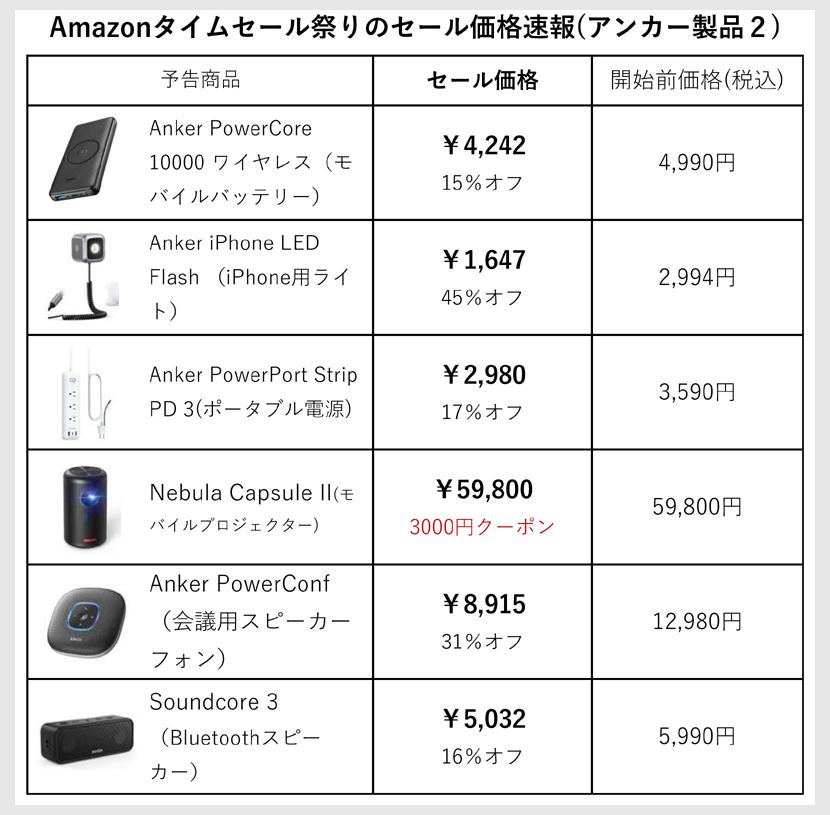 f:id:nobujirou:20210716162317j:plain