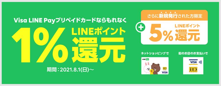 VISA LINE Payプリペイドカードに還元ポイント1