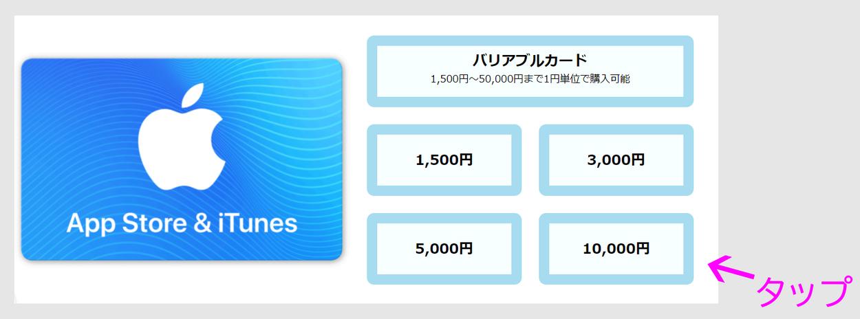楽天の認定店でApp Store & iTunesギフトカードが10%OFF(~9/10)2