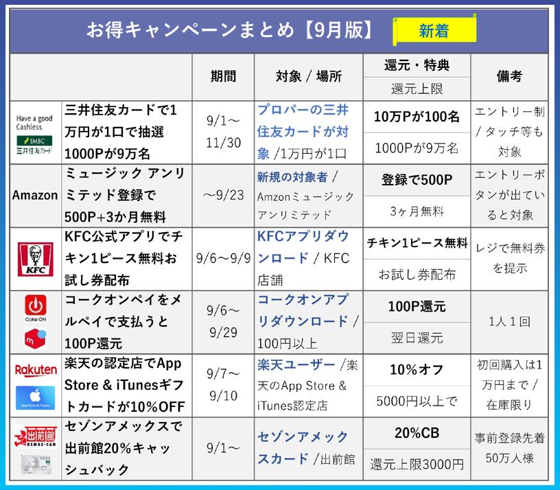 f:id:nobujirou:20210909162627j:plain