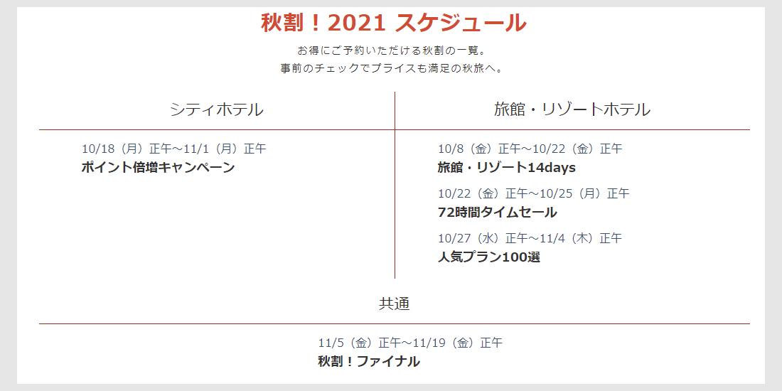 f:id:nobujirou:20211007175804j:plain