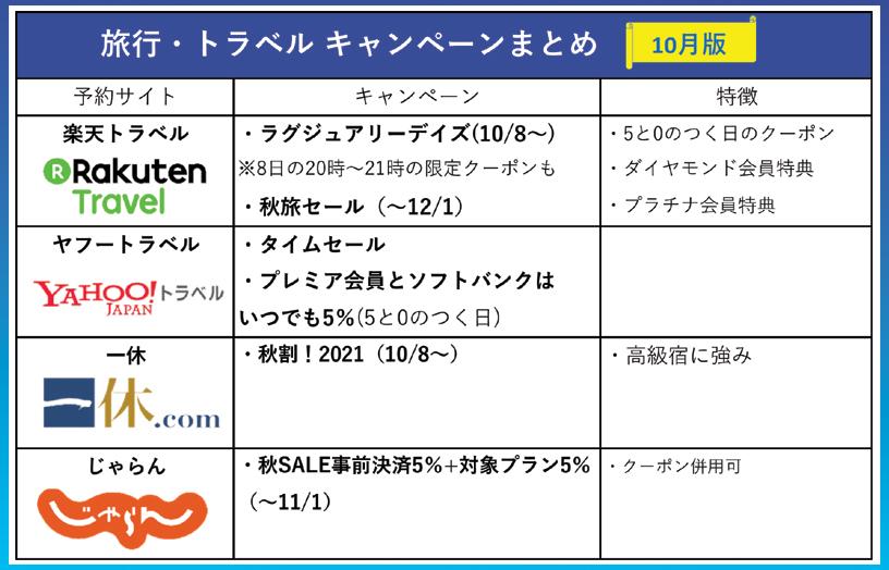 f:id:nobujirou:20211007204655j:plain