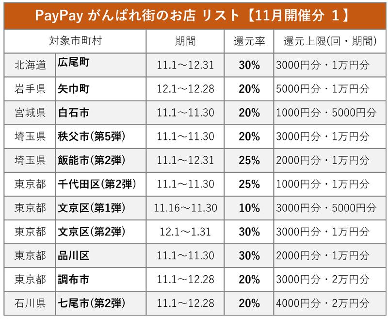f:id:nobujirou:20211012111617j:plain