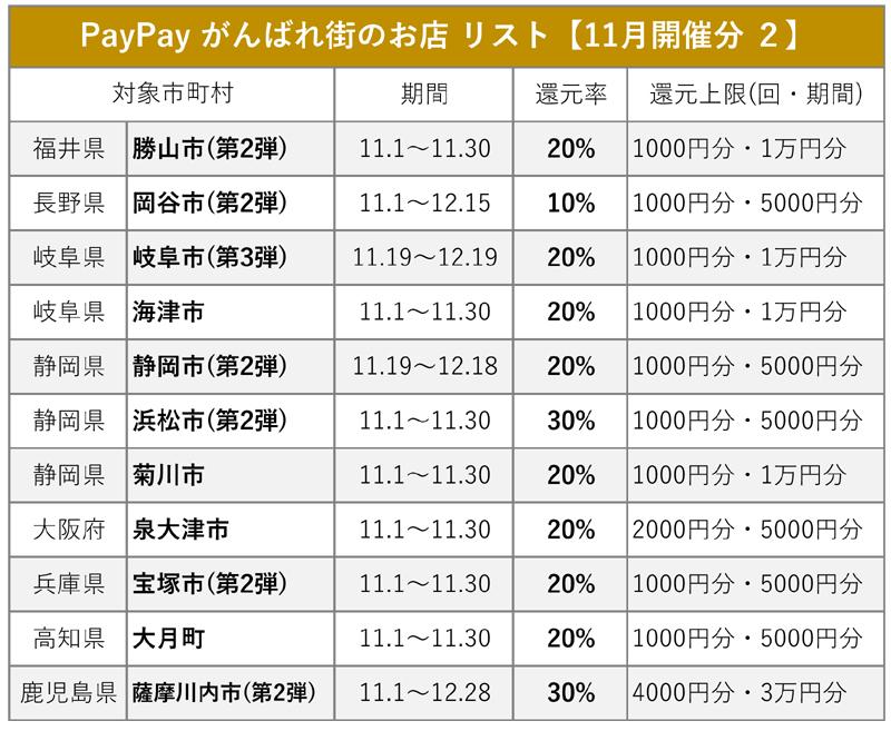 f:id:nobujirou:20211012111639j:plain
