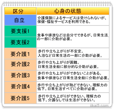f:id:nobukatu123456:20190617110914p:plain