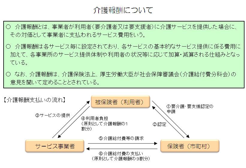 f:id:nobukatu123456:20190617114613j:plain