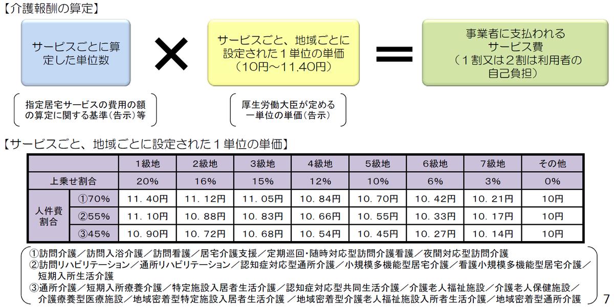 f:id:nobukatu123456:20190617115814p:plain