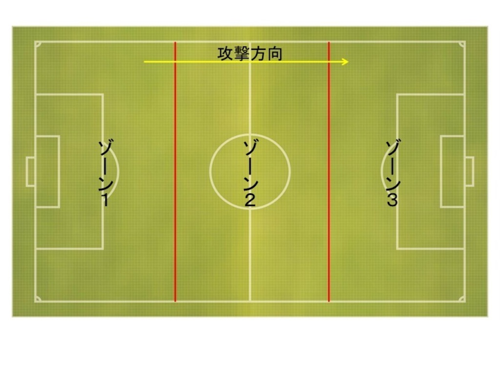f:id:nobunobujyaa:20190415002443j:image