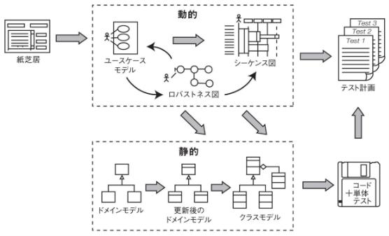 f:id:nobuoka:20190217132851p:plain