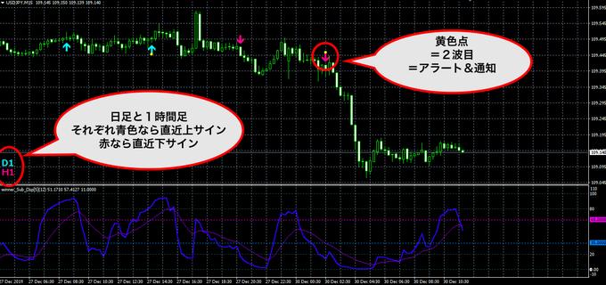 f:id:nobushi-fx:20200103205626p:plain