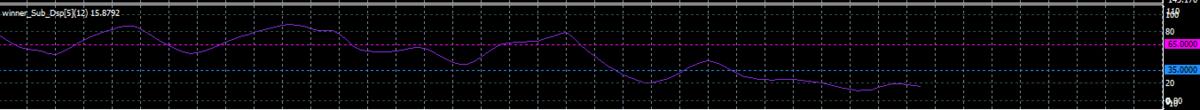 f:id:nobushi-fx:20200118214334p:plain
