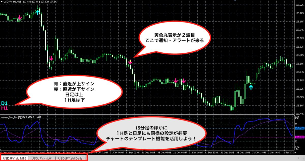f:id:nobushi-fx:20200119143518p:plain