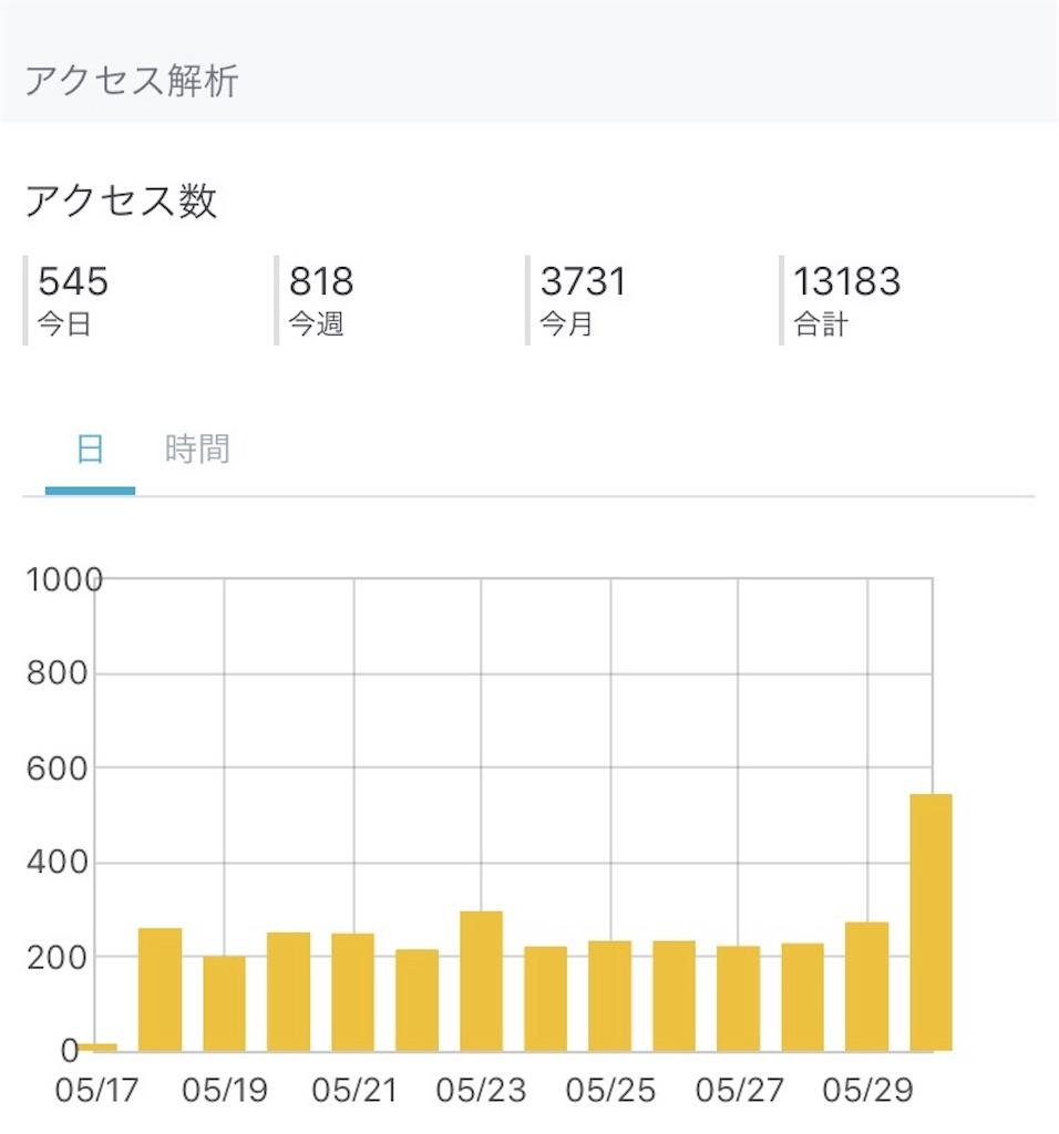 f:id:nobuta39:20170531070819j:image