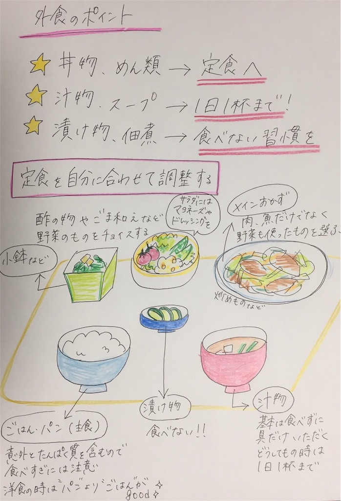 f:id:nobuta39:20170603225109j:image