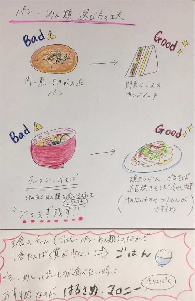 f:id:nobuta39:20170603225154j:image