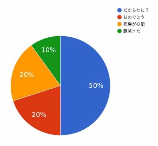 f:id:nobutakun:20171016231207j:image