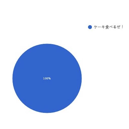 f:id:nobutakun:20171213011500j:image