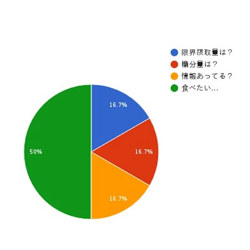 f:id:nobutakun:20171213011503j:image