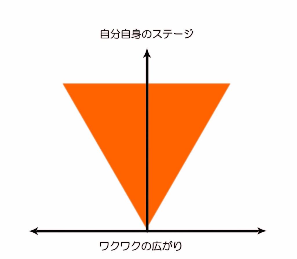 f:id:nobuya315:20171002105457j:plain