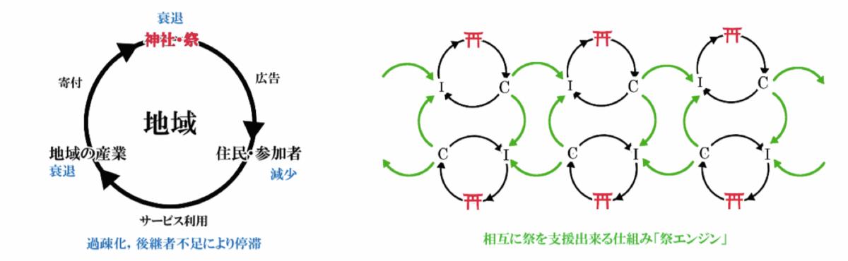 f:id:nobuya315:20201111194914p:plain
