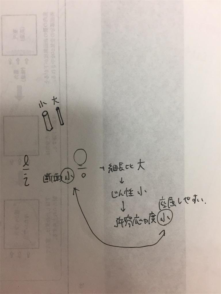 f:id:noco121q:20170620223835j:image