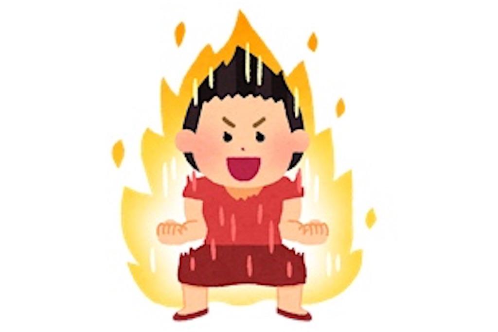 やる気で燃え上がっている女性のイラスト