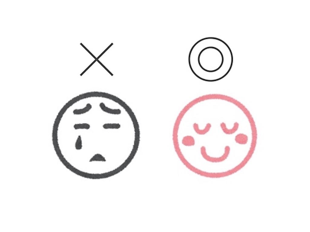 涙マークと笑顔マークの比較