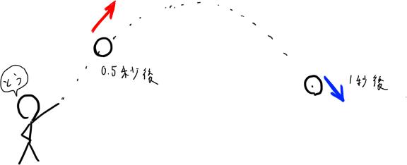 f:id:nodamushi:20120814045037p:image
