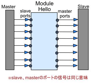 f:id:nodamushi:20180203163412p:plain