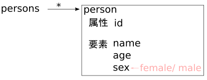 f:id:nodamushi:20180401173218p:plain
