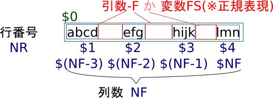 f:id:nodamushi:20180826151828p:plain