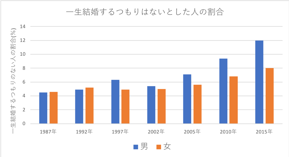 f:id:nodanodayu:20190219184858p:plain