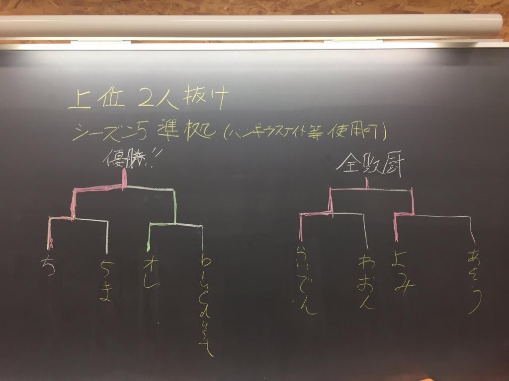 f:id:nodapokedayo:20170610001010j:plain