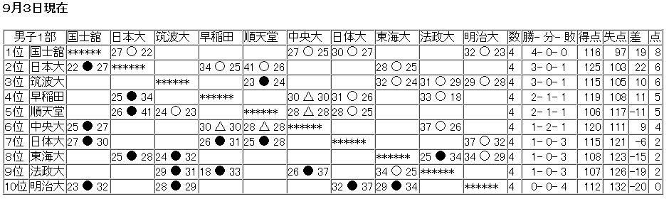f:id:nodoame0:20170905082104p:plain
