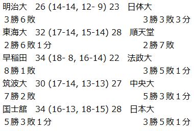 f:id:nodoame0:20180520160531p:plain