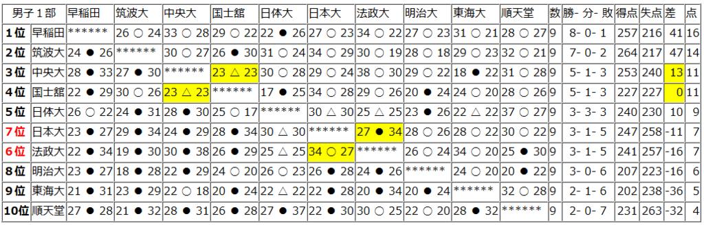 f:id:nodoame0:20180520160602p:plain